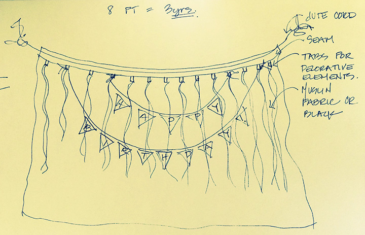 thecraftshack - birthday banner sketch